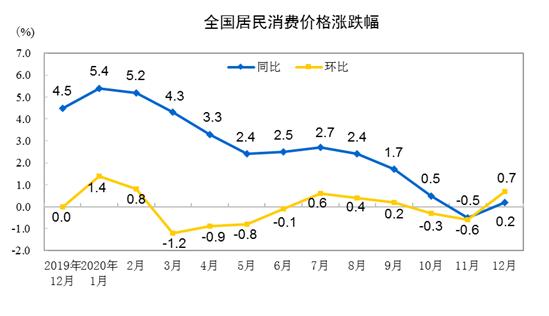 """中国借助海外仓模式 助力""""中国造""""畅销全球 实现销量逆势增长"""