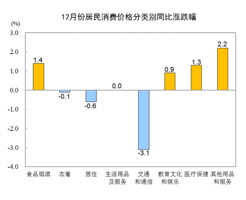 随着年报业绩的陆续发布 超八成公司净利润同比增长
